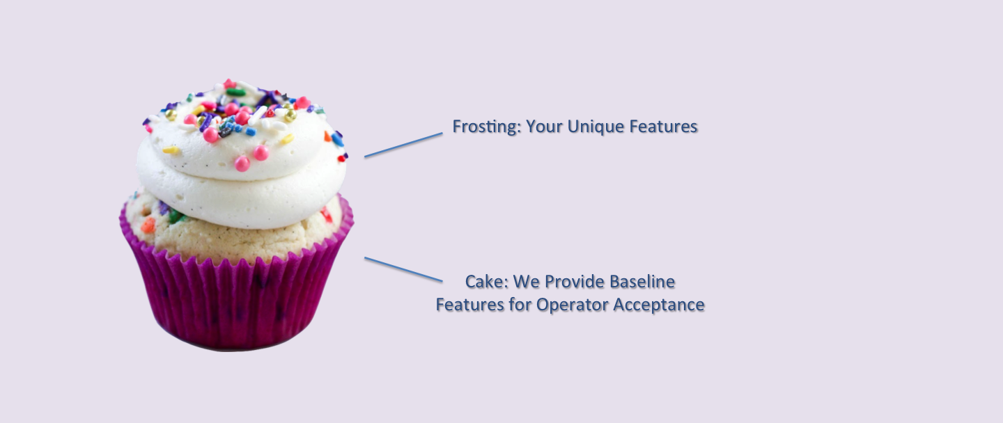 OpenClovis takes care of the underlying Management and Systems Software so you can focus your development on your competitive advantages. Baseline features for operator acceptance come standard with OpenClovis - It's up to you to develop your unique features.